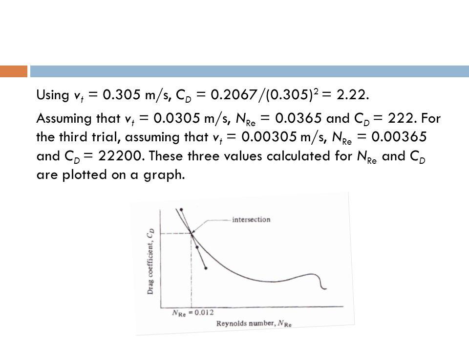 Using vt = 0.305 m/s, CD = 0.2067/(0.305)2 = 2.22.