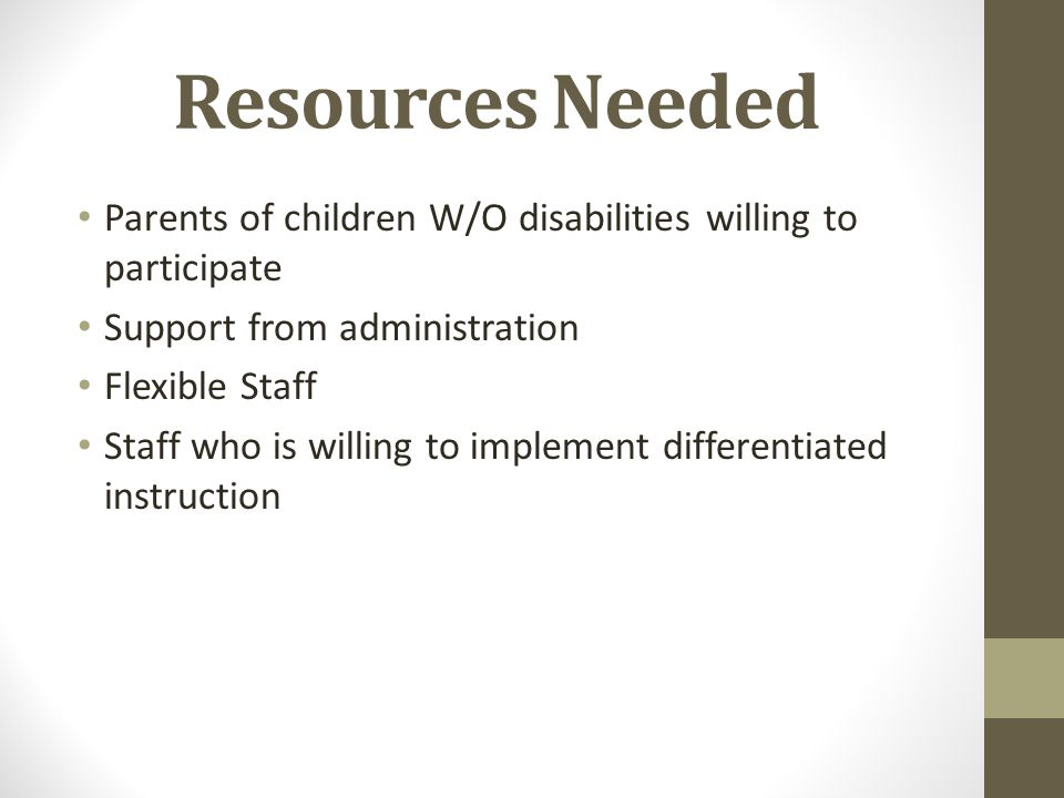 Resources Needed Parents of children W/O disabilities willing to participate. Support from administration.