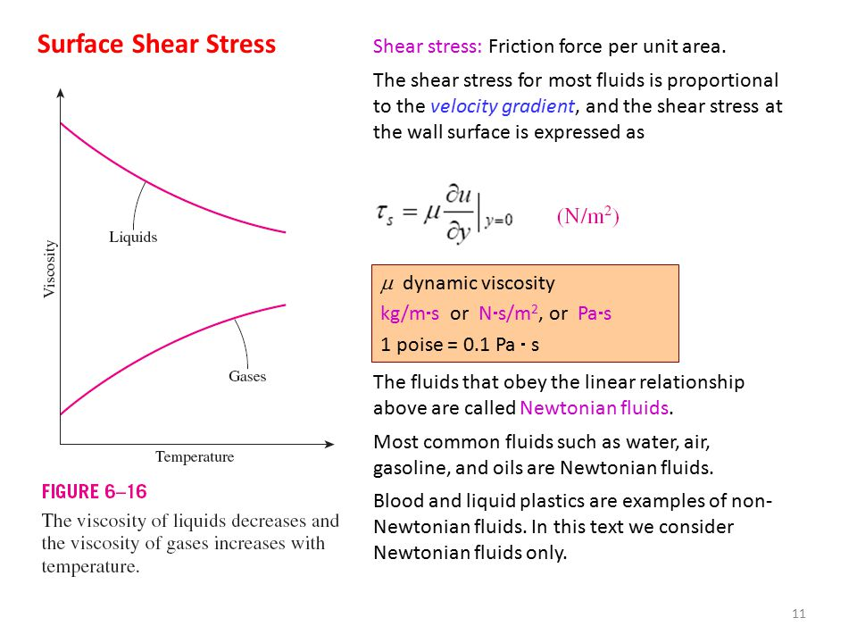Surface Shear Stress Shear stress: Friction force per unit area.