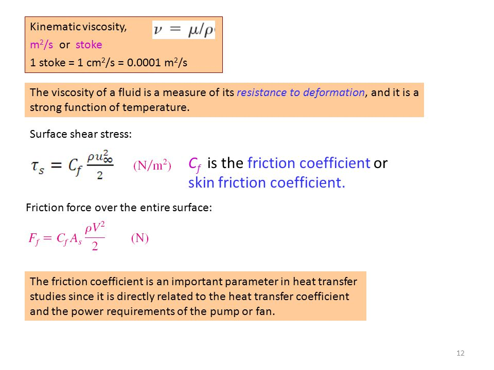 Cf is the friction coefficient or skin friction coefficient.