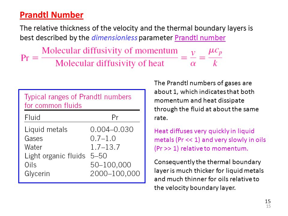 Prandtl Number The relative thickness of the velocity and the thermal boundary layers is best described by the dimensionless parameter Prandtl number.