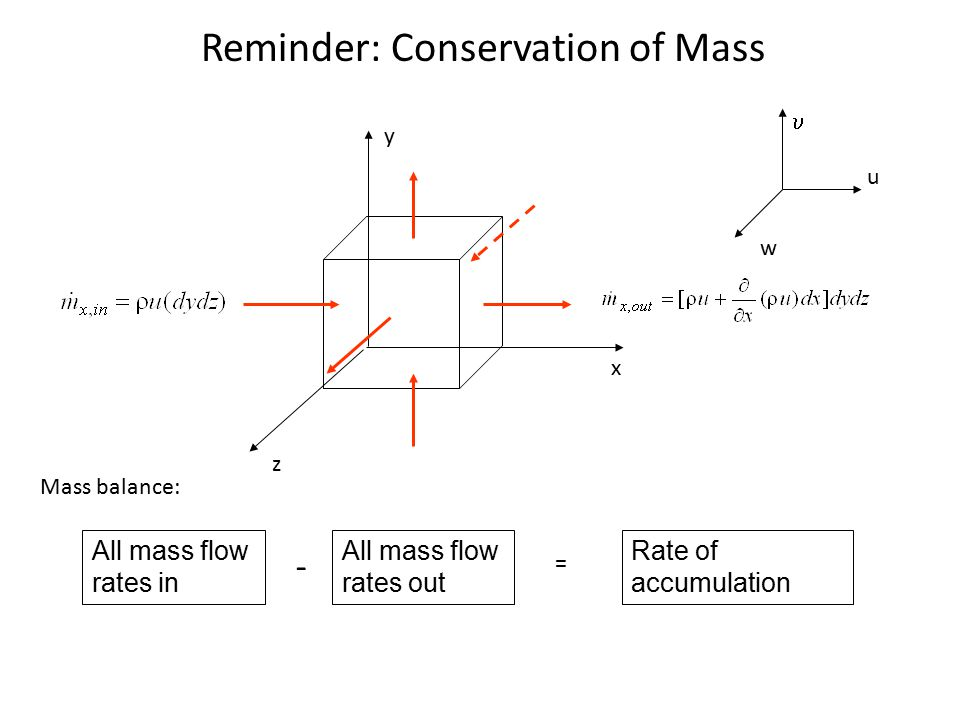 Reminder: Conservation of Mass
