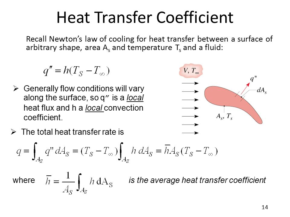 Heat Transfer Coefficient