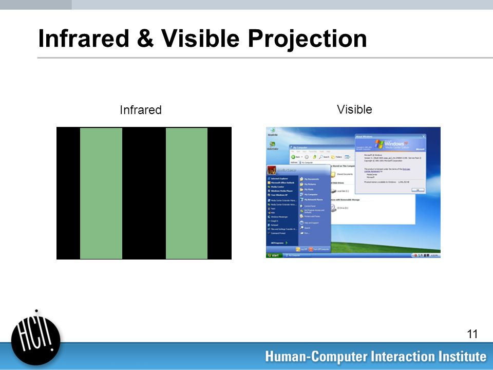 Infrared & Visible Projection