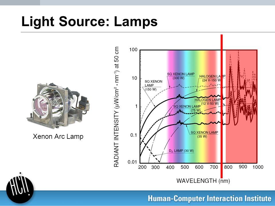 Light Source: Lamps Xenon Arc Lamp