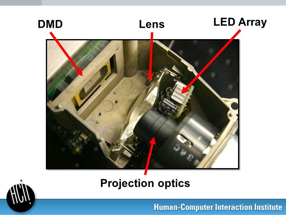 LED Array DMD Lens Projection optics