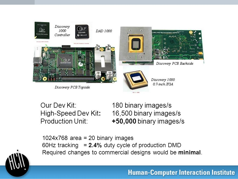 Our Dev Kit: 180 binary images/s
