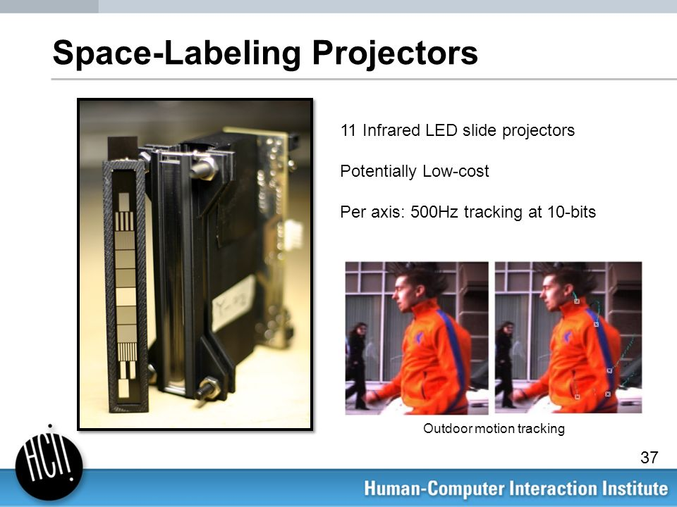 Space-Labeling Projectors