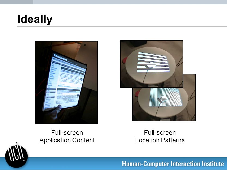 Ideally Full-screen Application Content Full-screen Location Patterns