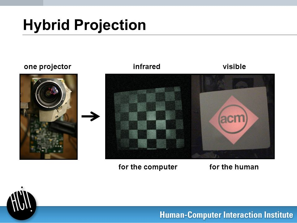 Hybrid Projection one projector infrared visible for the computer