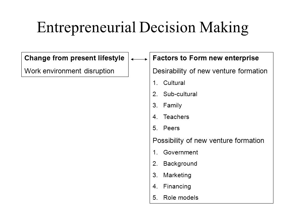 Entrepreneurial Decision Making