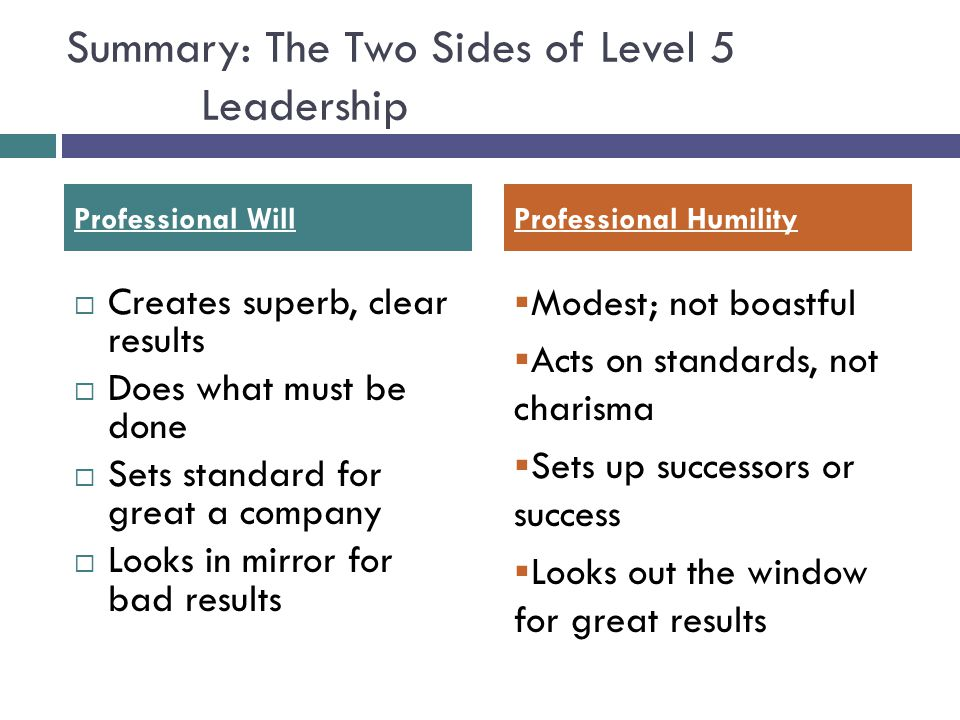 Summary: The Two Sides of Level 5 Leadership