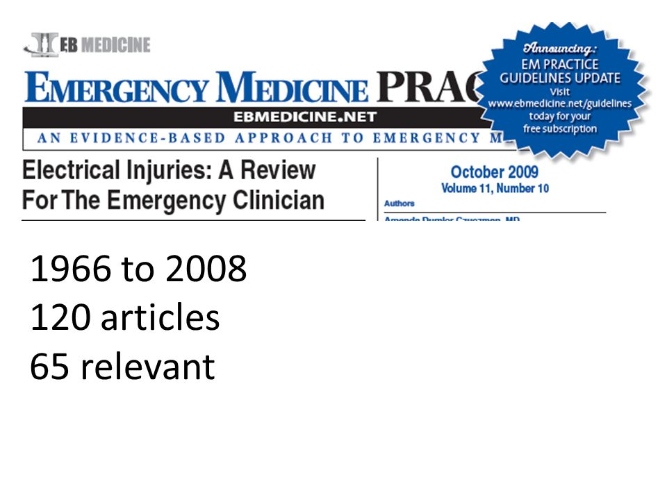 1966 to 2008 120 articles 65 relevant