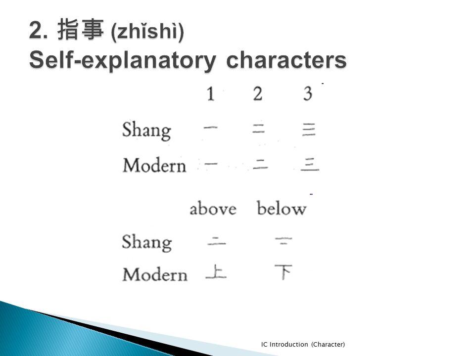 2. 指事 (zhǐshì) Self-explanatory characters