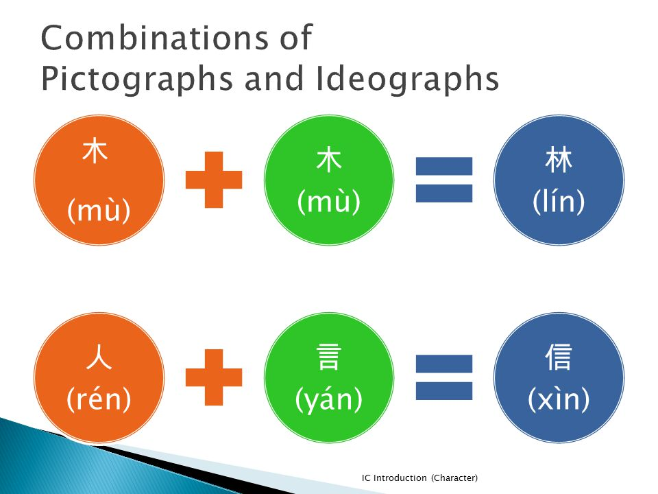 Combinations of Pictographs and Ideographs