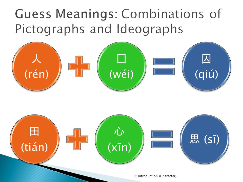 Guess Meanings: Combinations of Pictographs and Ideographs