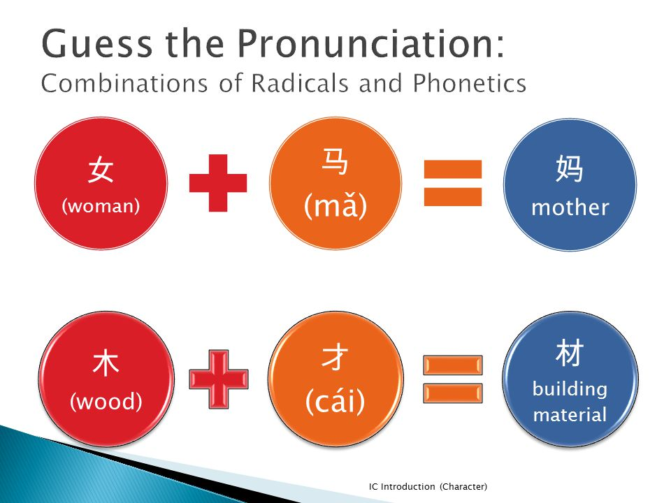 Guess the Pronunciation: Combinations of Radicals and Phonetics