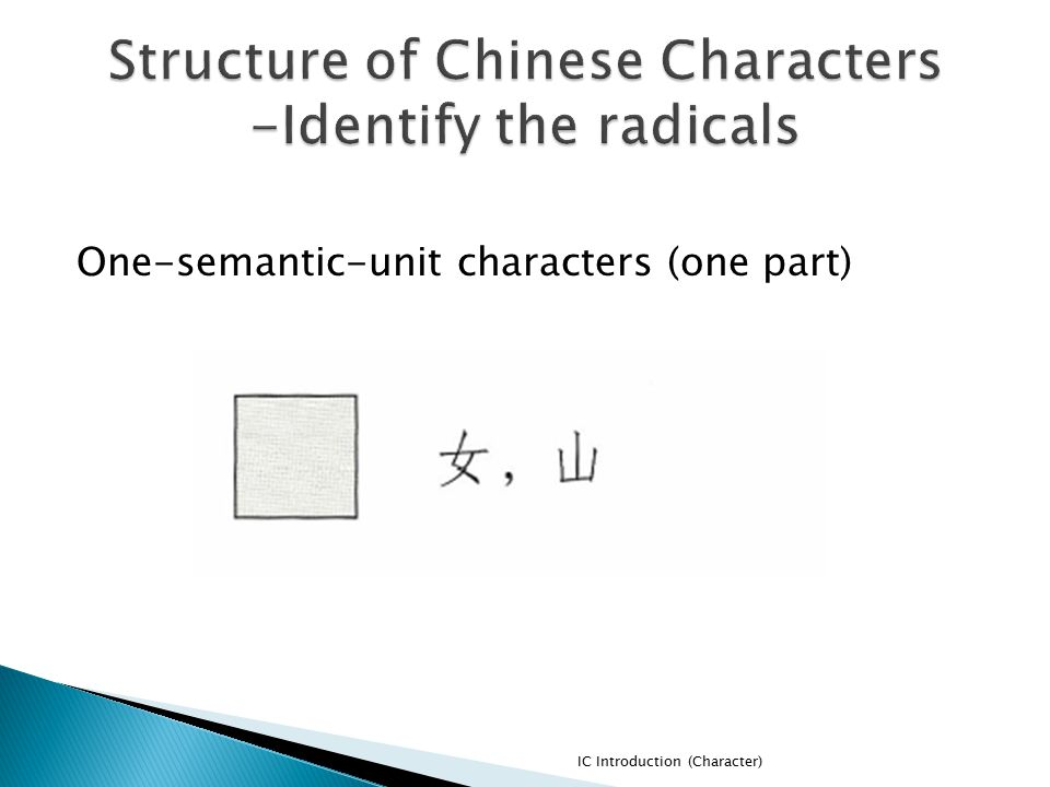 Structure of Chinese Characters -Identify the radicals