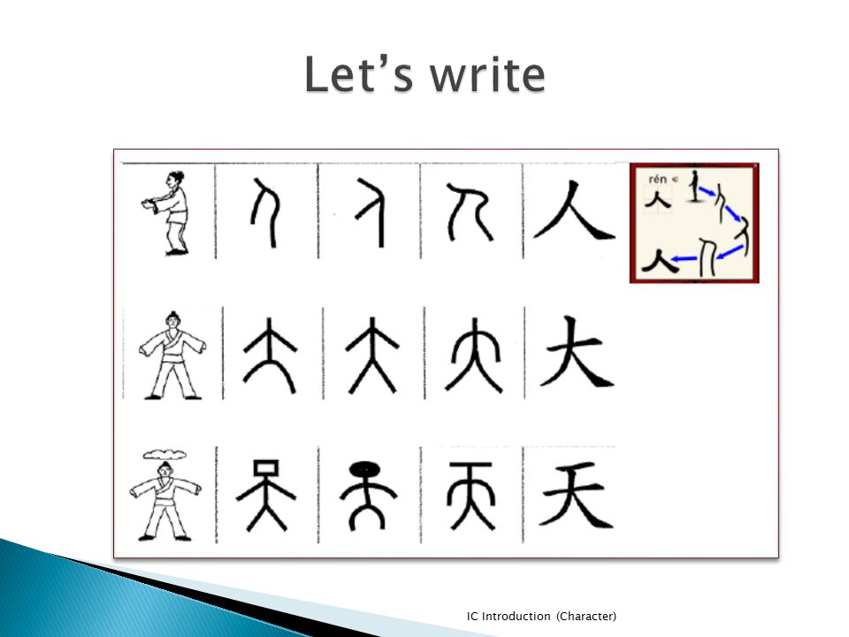 Let's write IC Introduction (Character)