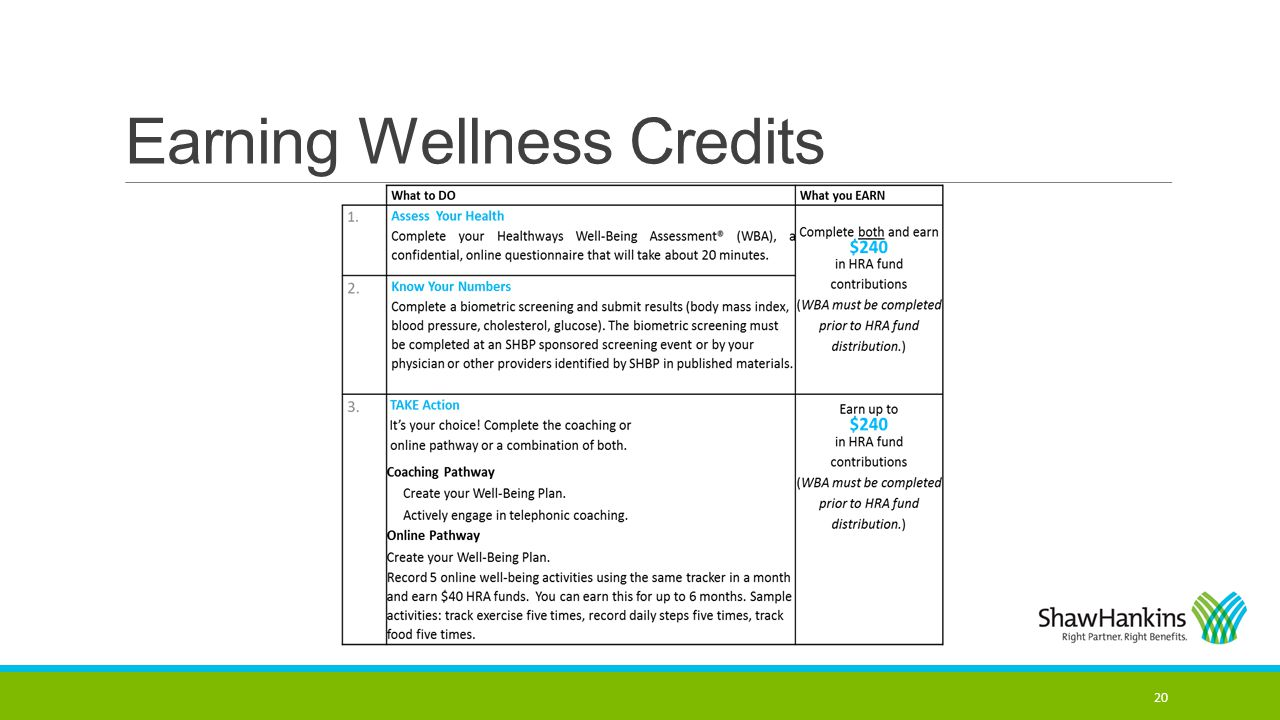 Earning Wellness Credits