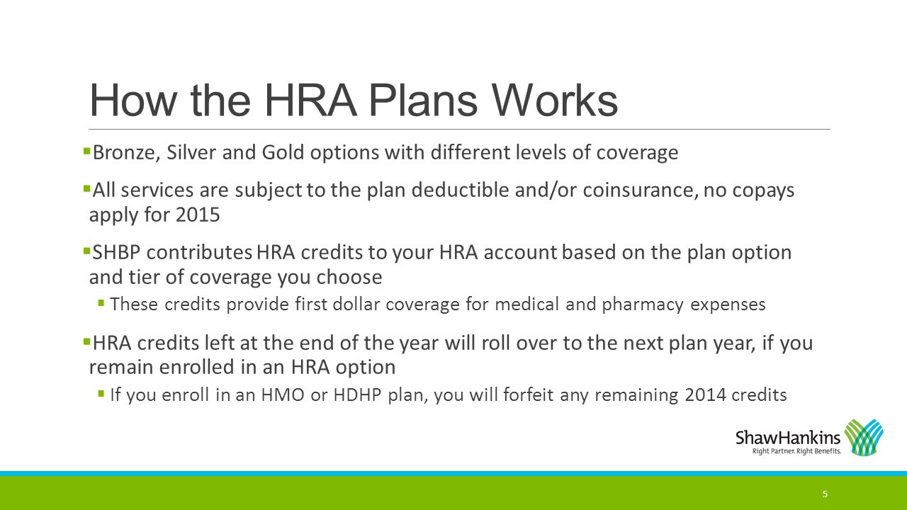 How the HRA Plans Works Bronze, Silver and Gold options with different levels of coverage.