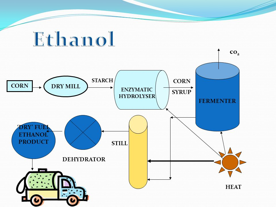 'DRY' FUEL ETHANOL PRODUCT