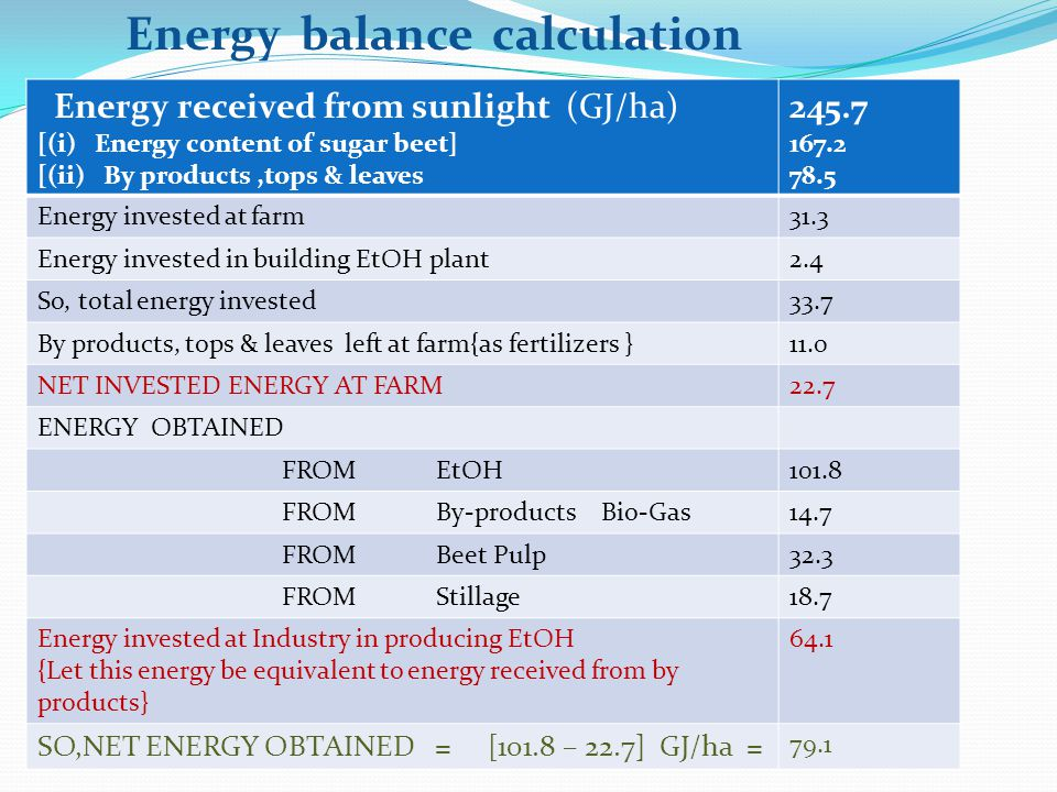 Energy balance calculation