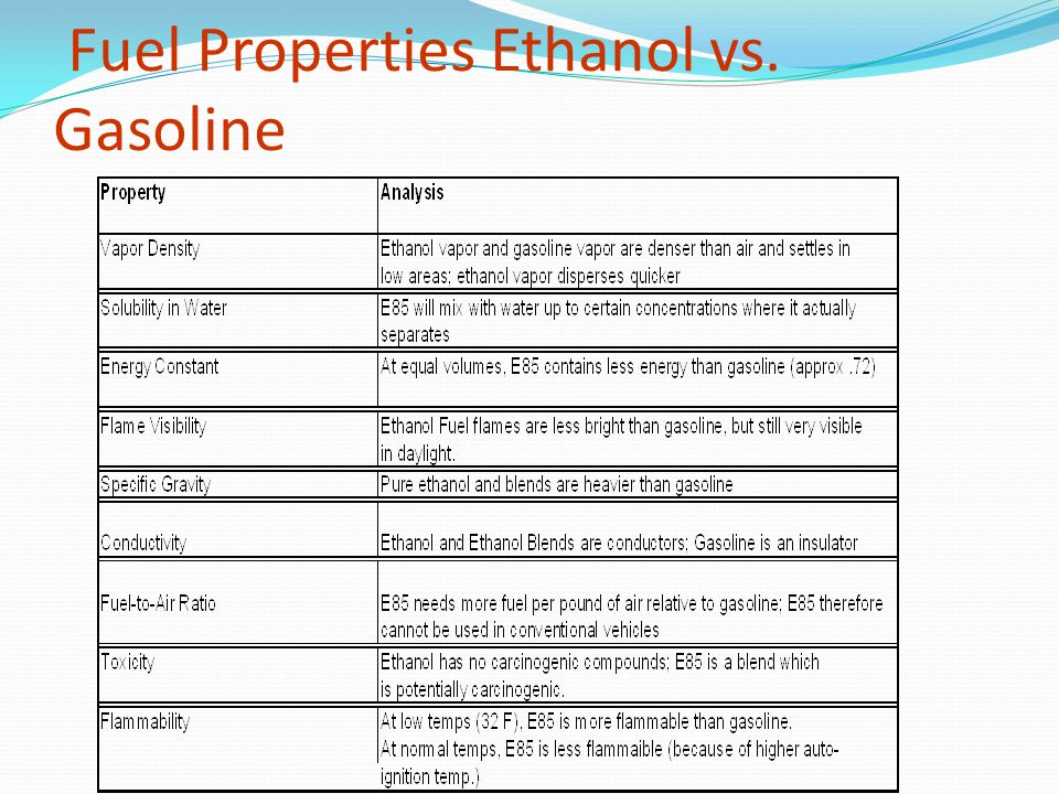 Fuel Properties Ethanol vs. Gasoline