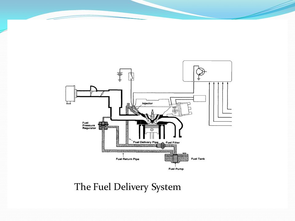 The Fuel Delivery System