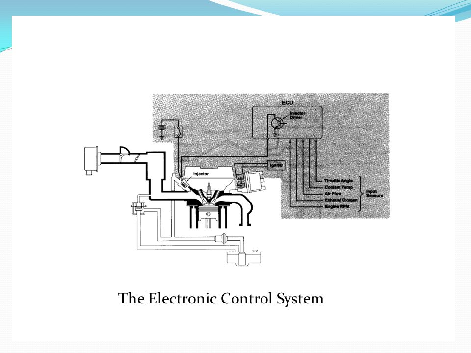 The Electronic Control System