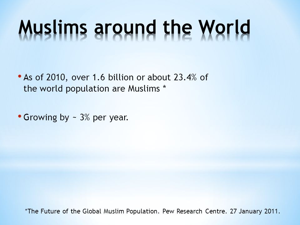 Muslims around the World