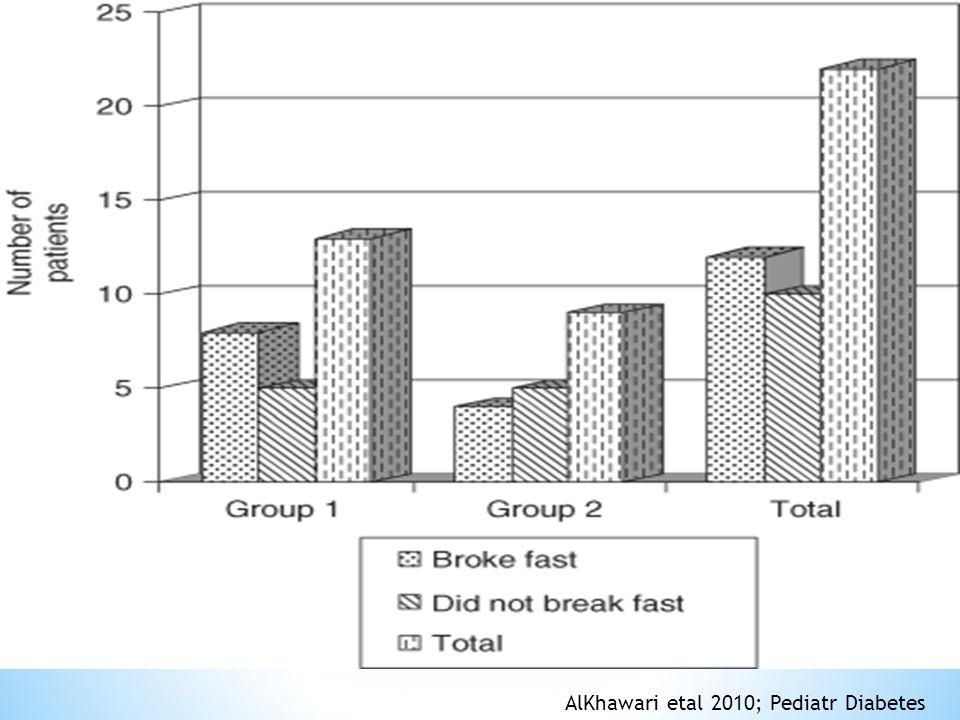 AlKhawari etal 2010; Pediatr Diabetes
