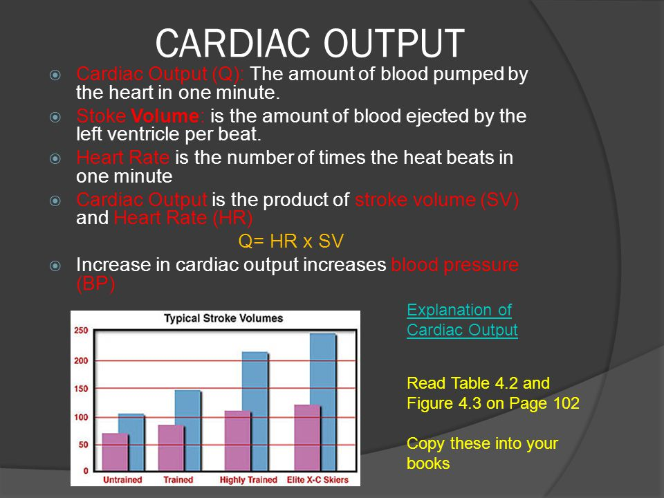 CARDIAC OUTPUT Cardiac Output (Q): The amount of blood pumped by the heart in one minute.