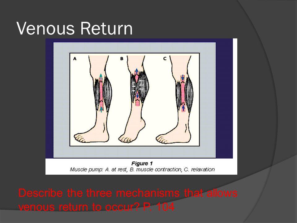 Venous Return Describe the three mechanisms that allows venous return to occur P. 104