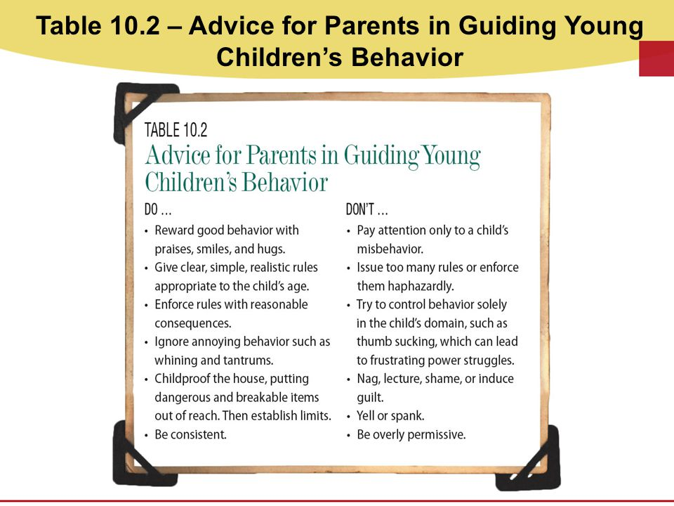 Table 10.2 – Advice for Parents in Guiding Young Children's Behavior