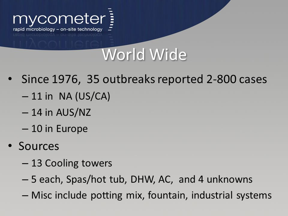 World Wide Since 1976, 35 outbreaks reported 2-800 cases Sources