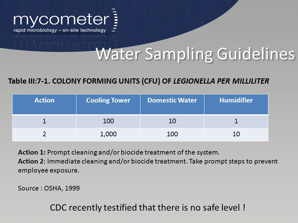 Water Sampling Guidelines