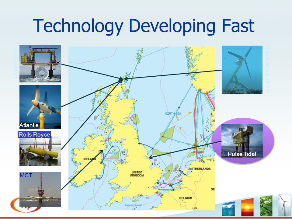 Technology Developing Fast