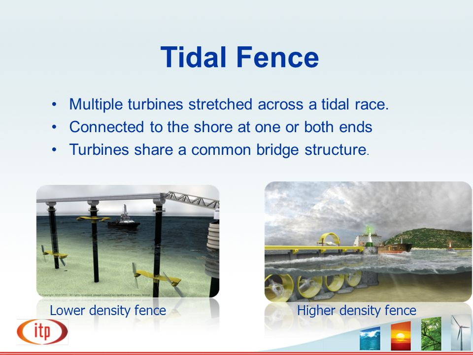 Tidal Fence Multiple turbines stretched across a tidal race.