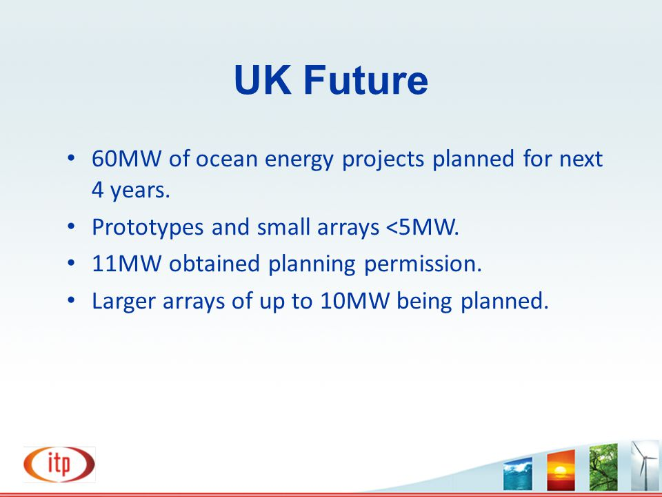 UK Future 60MW of ocean energy projects planned for next 4 years.