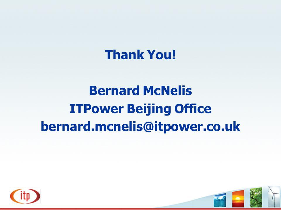 ITPower Beijing Office