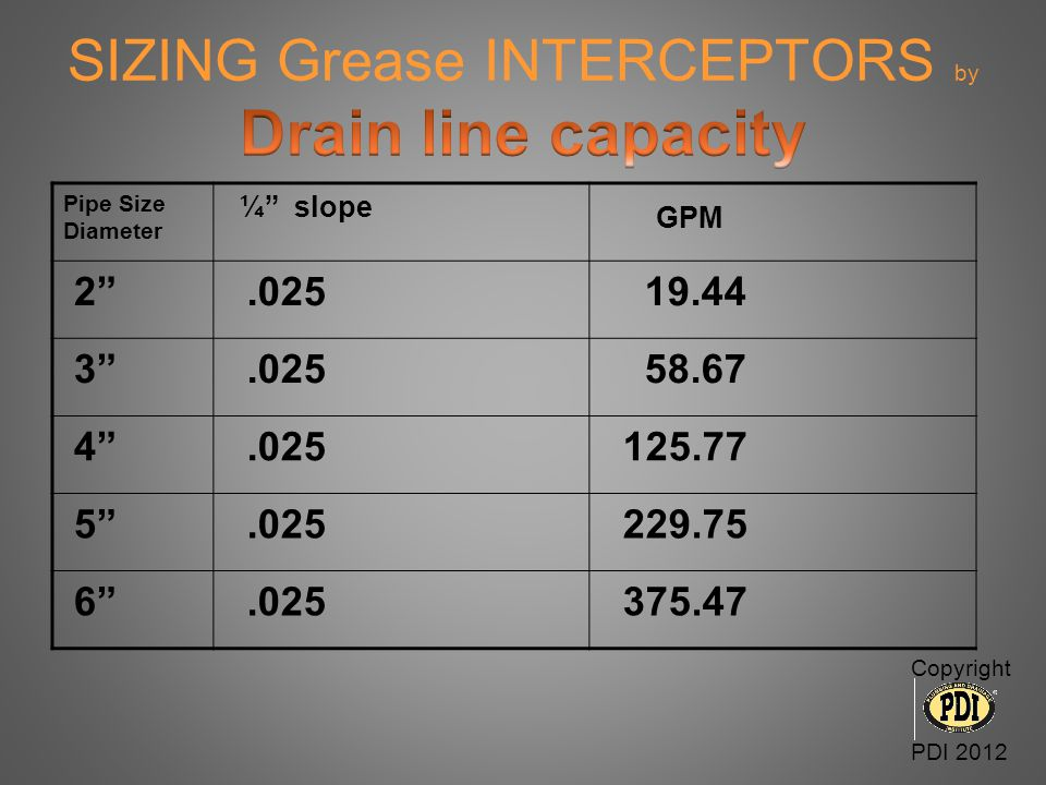 SIZING Grease INTERCEPTORS by Drain line capacity