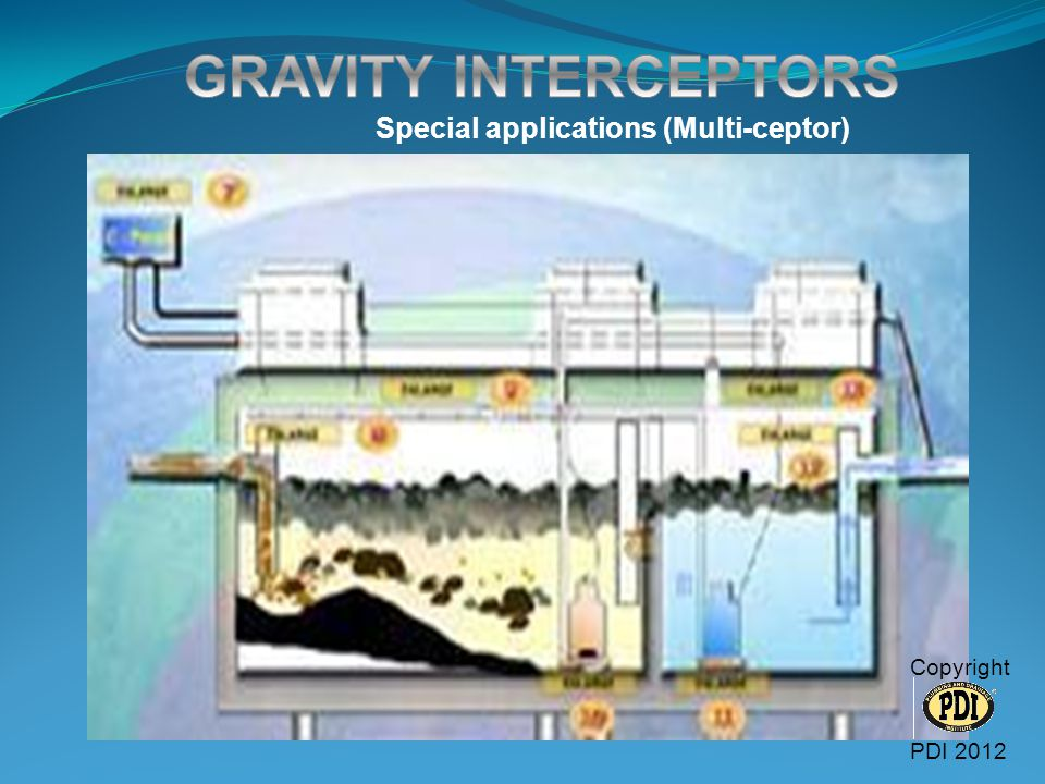GRAVITY INTERCEPTORS Special applications (Multi-ceptor) Copyright