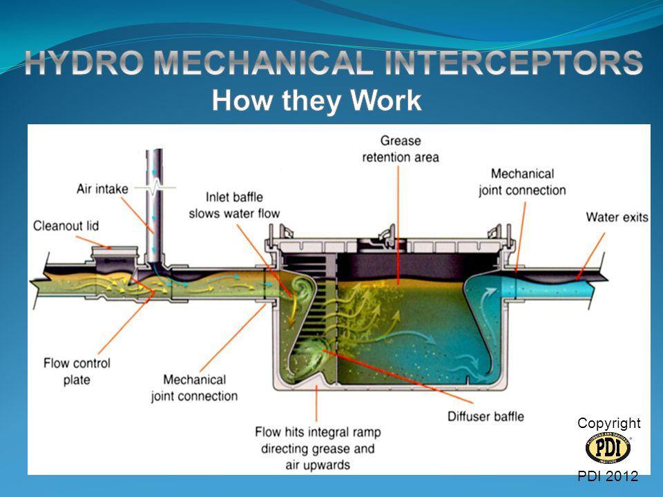 HYDRO MECHANICAL INTERCEPTORS