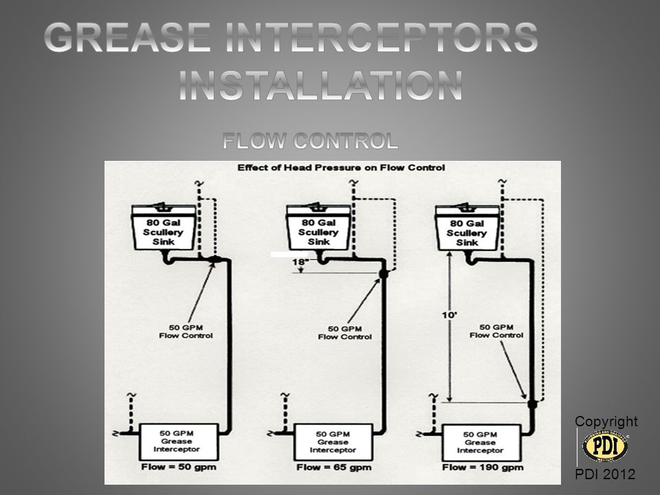 GREASE INTERCEPTORS INSTALLATION FLOW CONTROL Copyright PDI 2012