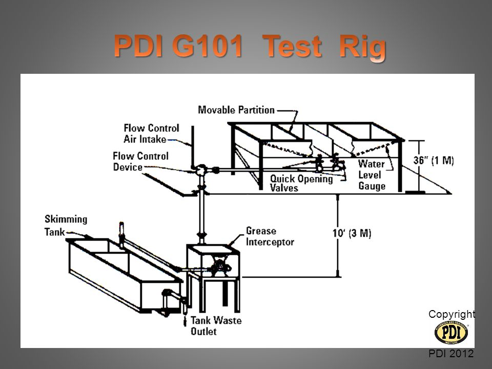 PDI G101 Test Rig Copyright PDI 2012