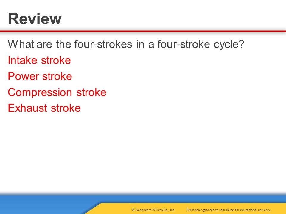What are the four-strokes in a four-stroke cycle