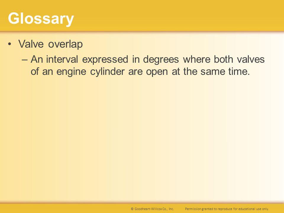 Glossary Valve overlap