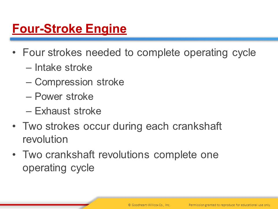 Four-Stroke Engine Four strokes needed to complete operating cycle