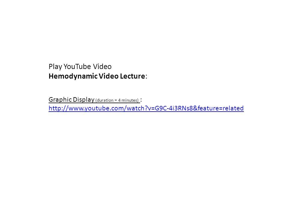 Hemodynamic Video Lecture: